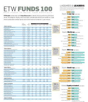 The Economic Times Wealth-20161114_ET-Wealth