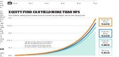 The Economic Times Wealth-20161128_ET-Wealth