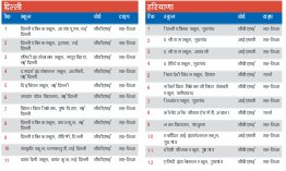 Careers360 (Hindi)-Careers360 December 2016 Hindi
