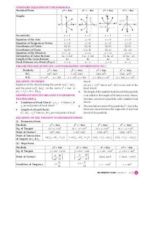 Mathematics Today-January 2017
