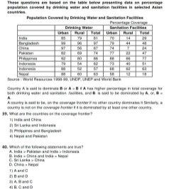 MBA-Solved CAT 1999 Question Paper Reasoning & Data Interpretation