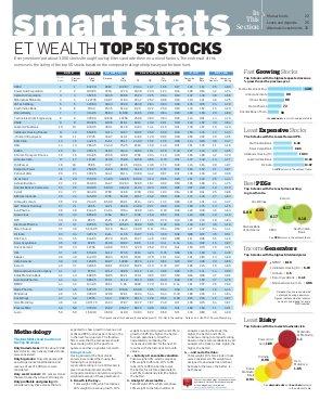 The Economic Times Wealth-20170109_ET-Wealth