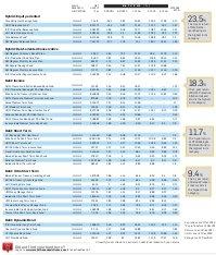 The Economic Times Wealth-20170123_ET-Wealth