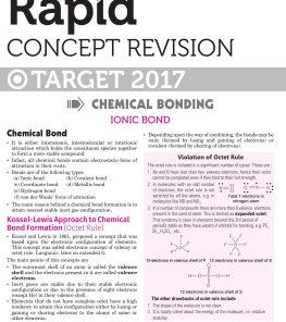 Chemistry Spectrum -Spectrum Chemistry - Jan 2017