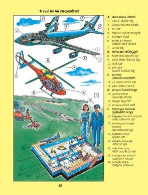 Rapidex English- Kannada Picture Dictionary-Fri Apr 26, 2013