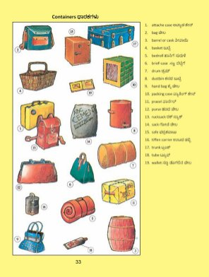 Rapidex English- Kannada Picture Dictionary-Fri Apr 26, 2013