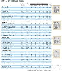 The Economic Times Wealth-20170206_ET-Wealth