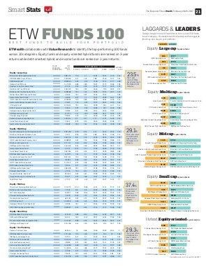 The Economic Times Wealth-20170220_ET-Wealth