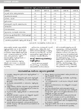Thozhil Vartha-Thozhilvartha-2017 March 4