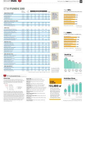 The Economic Times Wealth-20170227_ET-Wealth