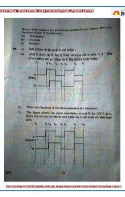 CBSE-CBSE Class 12 Physics Question Paper 2017