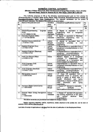 Education News-Narmada Control Authority Vacancies, Apply for 28 Director/ Superintending Engineer (Civil) Posts