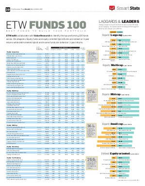 The Economic Times Wealth-20170320_ET-Wealth