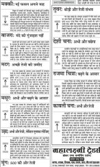 Vyapar Kesari Hindi Daily News Paper-21 March 2017