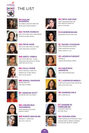 Impact-50 MOST INFLUENTIAL WOMEN 2017