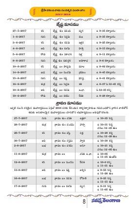 ugadi panchangam 2017-18-UGADI PANCHANGAM 2017-18