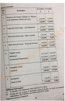 CBSE-CBSE Class 12 Accountancy Question Paper 2017