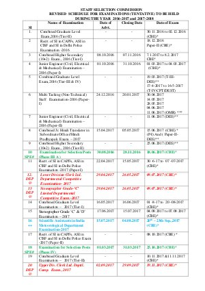 SSC-SSC Exam Revised Schedule 2017