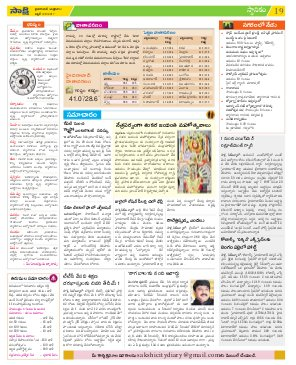 Hyderabad District-28-04-2017