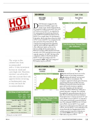 Dalal Street Investment Journal-Dalal Street Investment Journal Vol 32 Issue no 11,1 May 2017