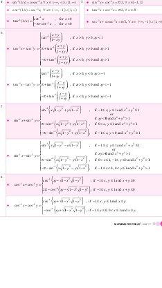 Mathematics Today-Mathematics Today- June 2017