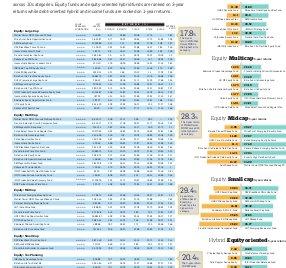 The Economic Times Wealth-20170529_ET-Wealth