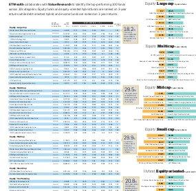 The Economic Times Wealth-20170612_ET-Wealth