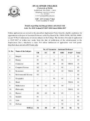 UGC-Dyal Singh College, Du Recruitment 2017 for 72 Assistant Professor Posts