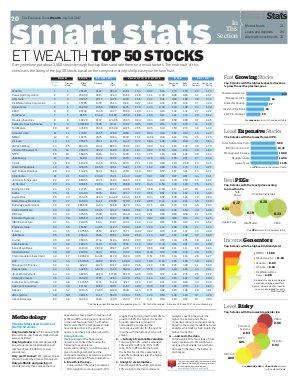 The Economic Times Wealth-20170703_ET-Wealth