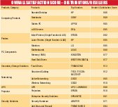 DQ Channels-June 16 - June 30 2013