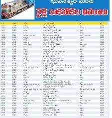 Odisha-22.07.2017