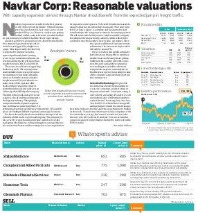 The Economic Times Wealth-20170807_ET-Wealth.pdf