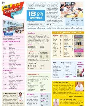Warangal Urban District-20-08-2017