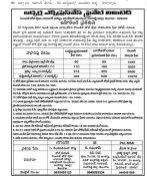 Mahabubnagar District-21-08-2017
