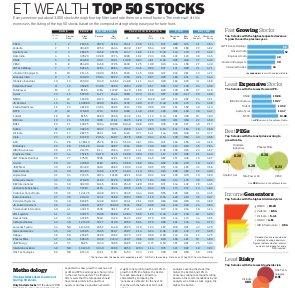 The Economic Times Wealth-20170821_ET-Wealth