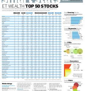 The Economic Times Wealth-20170828_ET-Wealth