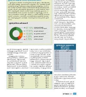 GK & Current Affairs-GK & Current Affairs 2017 September