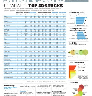 The Economic Times Wealth-20170904_ET-Wealth