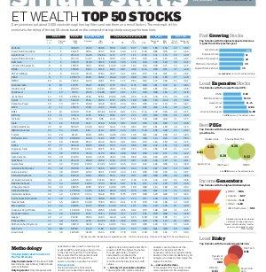 The Economic Times Wealth-20170904_ET-Wealth