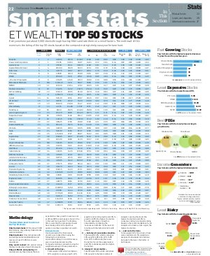 The Economic Times Wealth-20170925_ET-Wealth