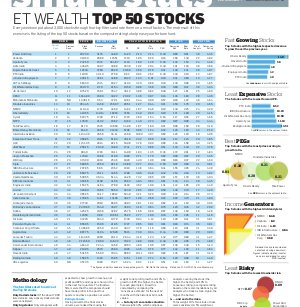 The Economic Times Wealth-20171016_ET-Wealth