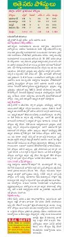 Adilabad District-23-10-2017