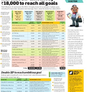 The Economic Times Wealth-20171030_ET-Wealth