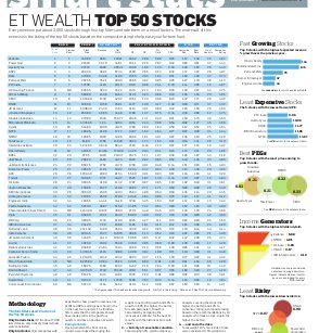 The Economic Times Wealth-20171106_ET-Wealth