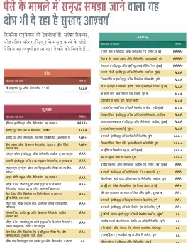 Careers360 (Hindi)-Careers360 December 2013 Hindi