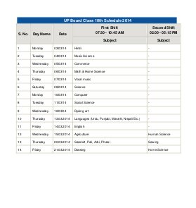 Education News-UP Board Class 10th Schedule 2014