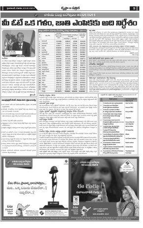 KRISHNA PATRIKA-25-01-2014 ePaper KP