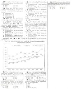 MBA-MAT September 2012 Data Analysis and Sufficiency Solved Question Paper