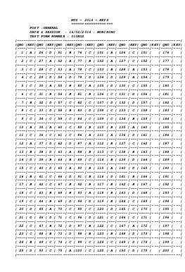 SSC-Answer key of 16 February 2014 (Morning Session)
