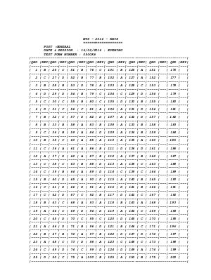 SSC-Answer key of 16 February 2014 (Evening Session)